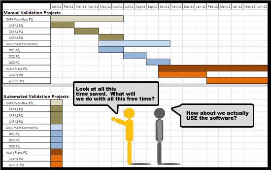 validation Gantt2