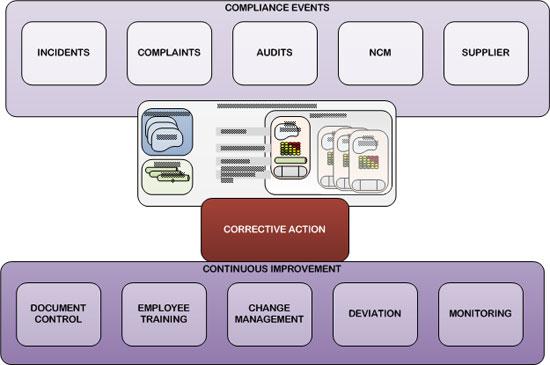 riskandcompliance