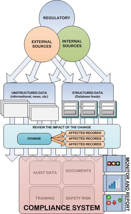 datamgmtworkflow redo