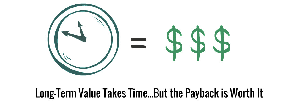 time equals money color