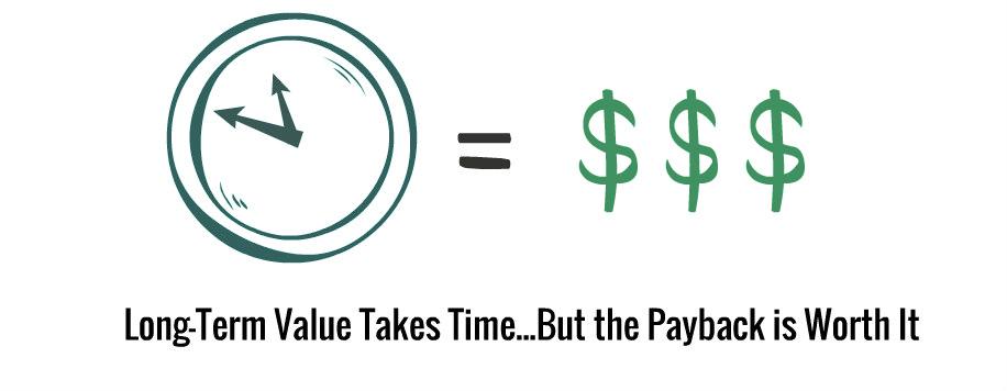 time equals money color