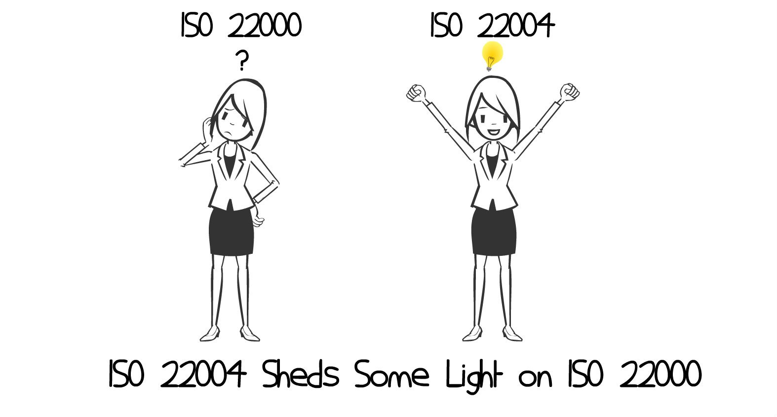 ISO 22004 Sheds Some Light on ISO 22000