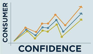 Inspire Consumer Confidence
