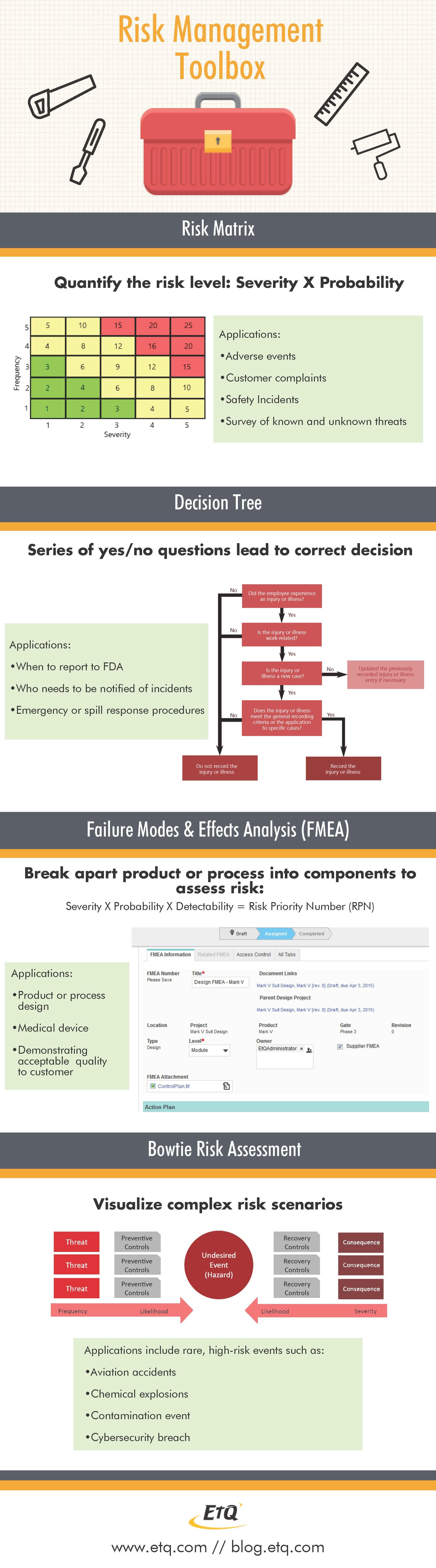 Risk Management Toolbox