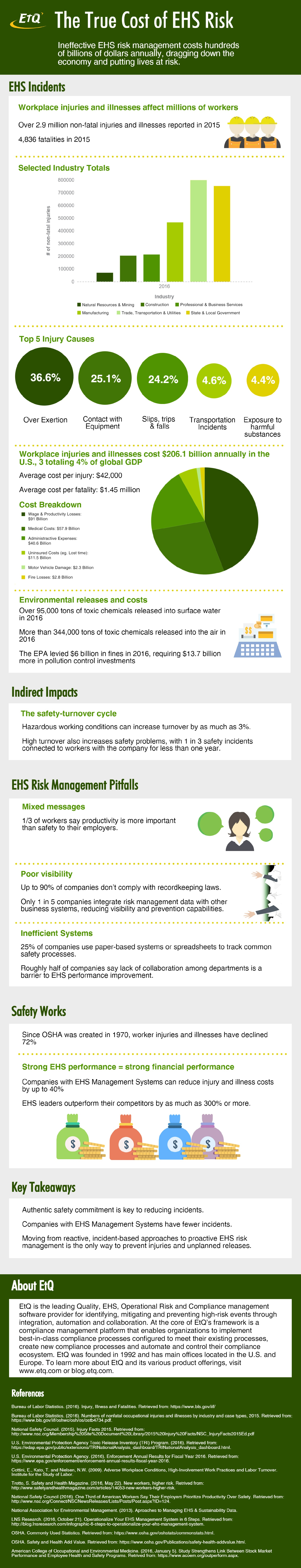 ehs-risk_Nov 8 Final updated copy.jpg