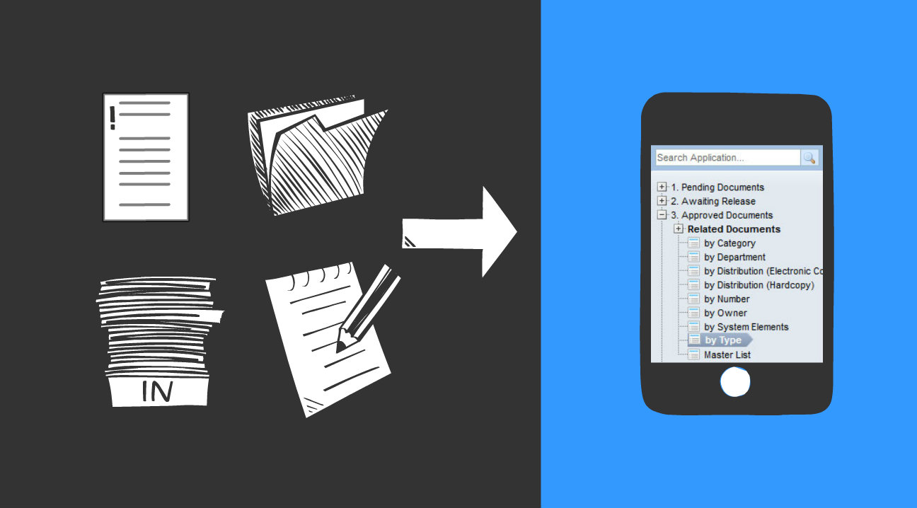4 QMS Apps to Take Mobile
