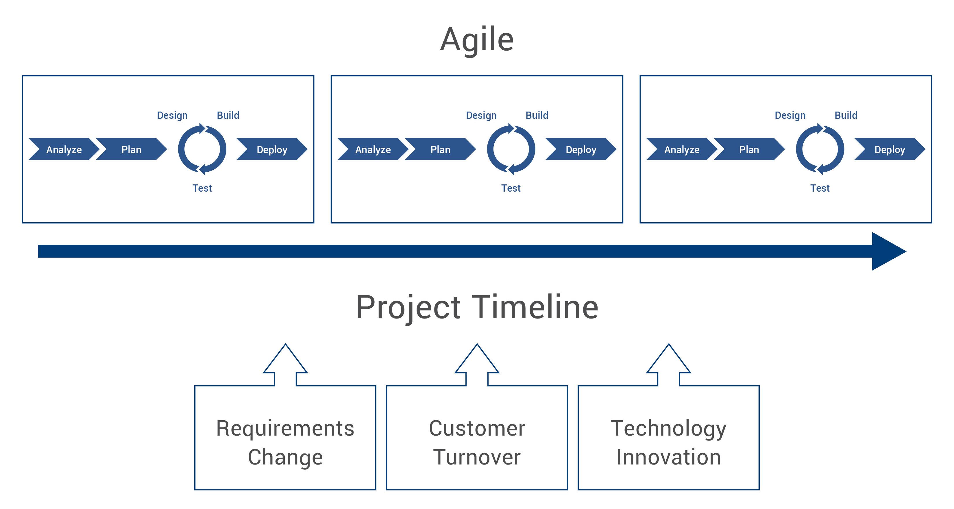 Enterprise Quality Management Software Blog | Andrew Winkler